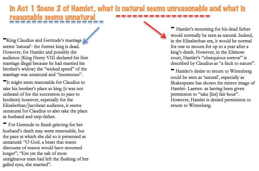 hamlet essays about claudius
