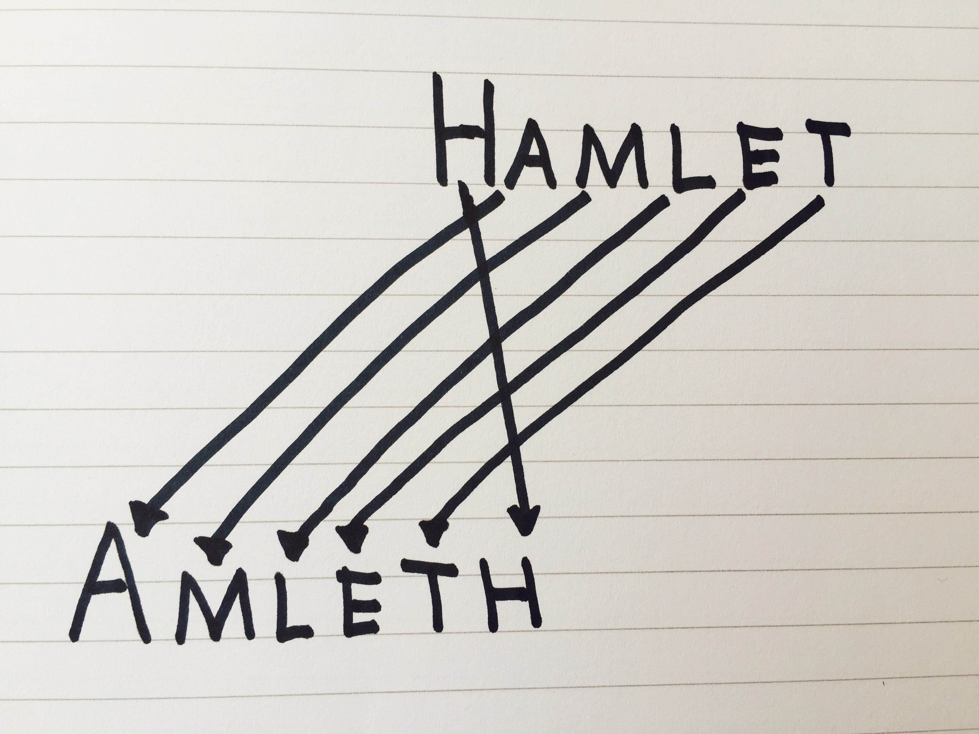 hamlet ophelias madness essay Essay: madness in shakespeare's hamlet  ophelia's madness is brought on by her lack of being able to demonstrate any maturity in trying to cope with her .