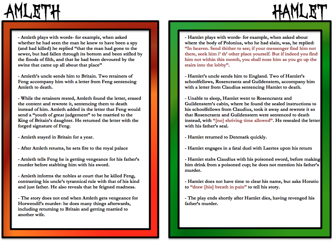 a level english hamlet and amleth two princes of break comparing the stories amleth and hamlet hamlet and amleth